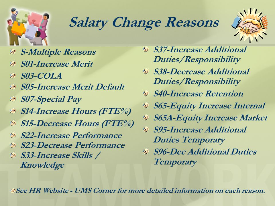 Salary Change Reasons S-Multiple Reasons S01-Increase Merit S03-COLA S05-Increase Merit Default S07-Special Pay S14-Increase Hours (FTE%) S15-Decrease Hours (FTE%) S22-Increase Performance S23-Decrease Performance S33-Increase Skills / Knowledge S37-Increase Additional Duties/Responsibility S38-Decrease Additional Duties/Responsibility S40-Increase Retention S65-Equity Increase Internal S65A-Equity Increase Market S95-Increase Additional Duties Temporary S96-Dec Additional Duties Temporary See HR Website - UMS Corner for more detailed information on each reason.