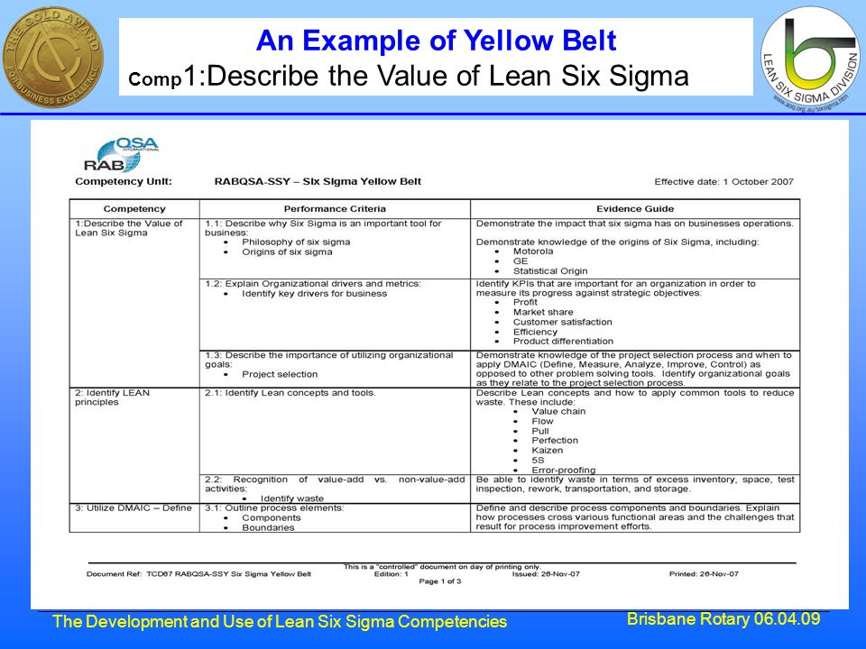 Brisbane Rotary 06.04.09 The Development and Use of Lean Six Sigma Competencies An Example of Yellow Belt Comp 1:Describe the Value of Lean Six Sigma