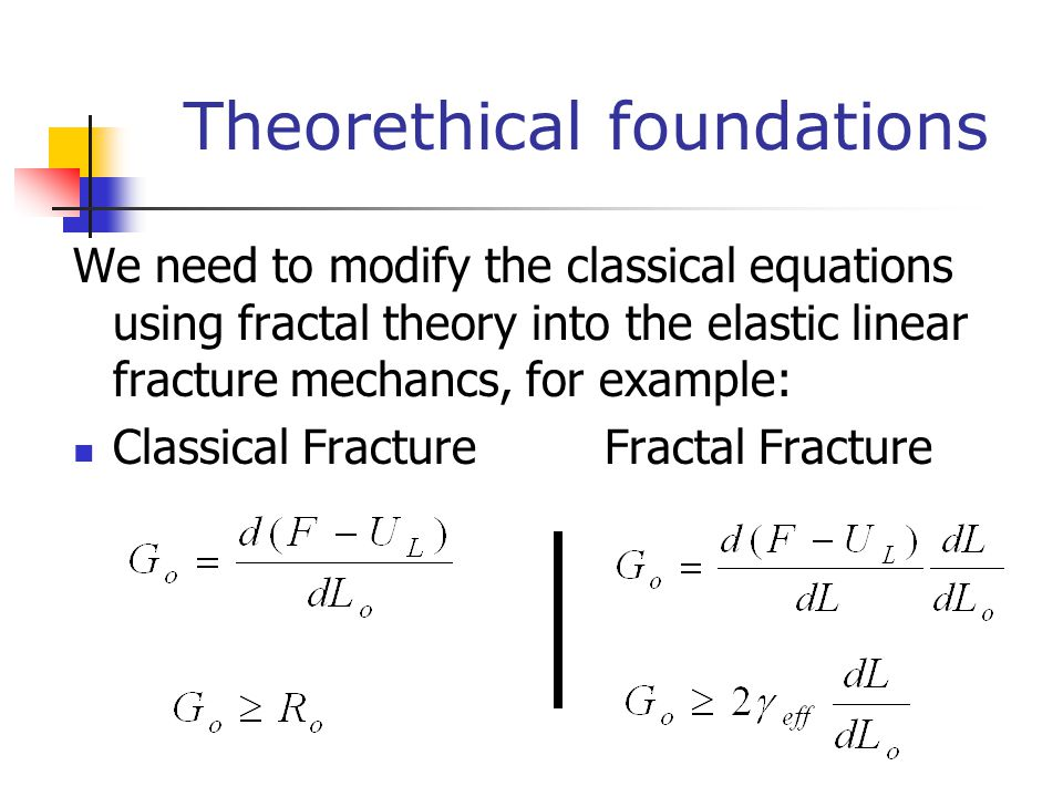 Theorethical foundations We need to modify the classical equations using fractal theory into the elastic linear fracture mechancs, for example: Classical FractureFractal Fracture