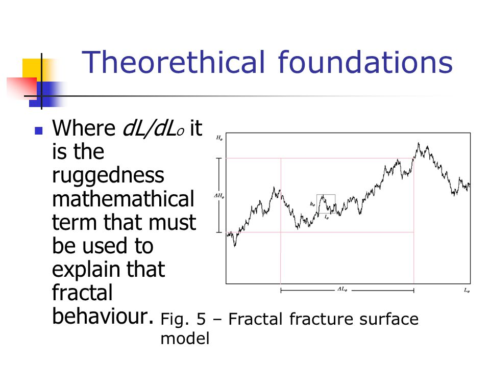 Theorethical foundations Where dL/dL o it is the ruggedness mathemathical term that must be used to explain that fractal behaviour.