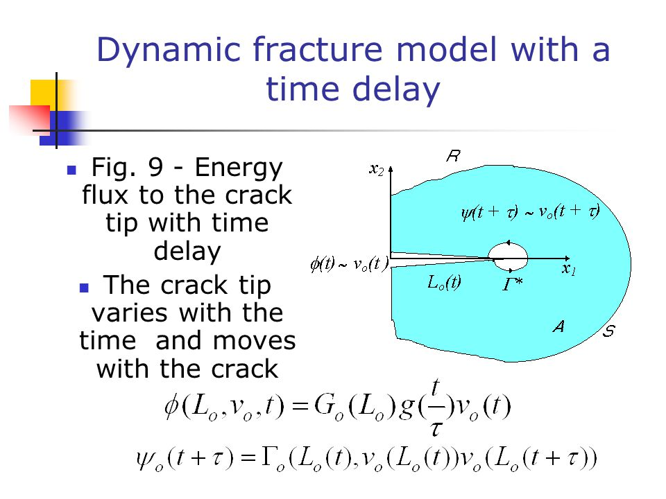 Dynamic fracture model with a time delay Fig.