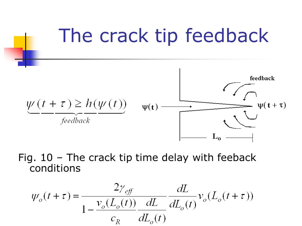 The crack tip feedback Fig. 10 – The crack tip time delay with feeback conditions