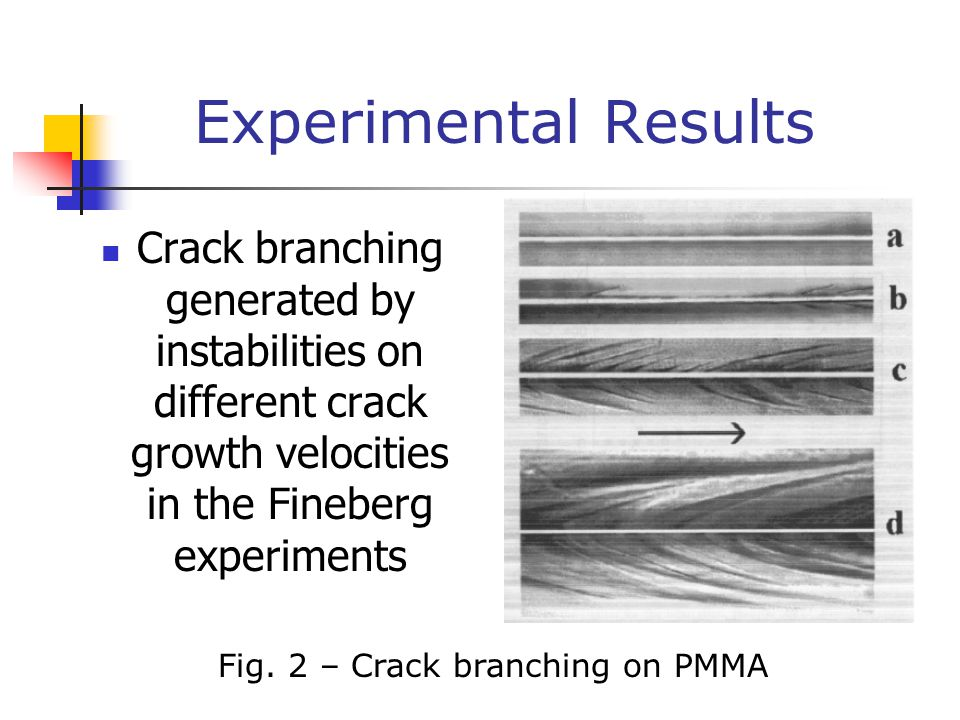 Experimental Results Crack branching generated by instabilities on different crack growth velocities in the Fineberg experiments Fig.