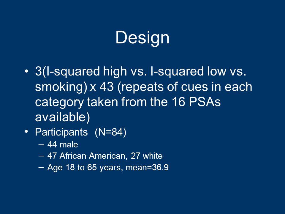 Design 3(I-squared high vs. I-squared low vs.