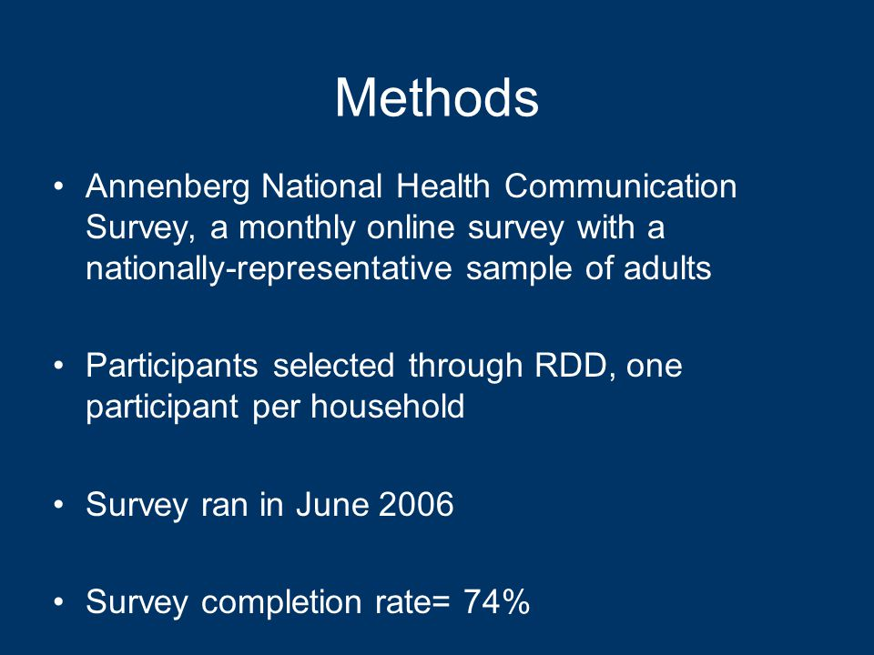 Methods Annenberg National Health Communication Survey, a monthly online survey with a nationally-representative sample of adults Participants selected through RDD, one participant per household Survey ran in June 2006 Survey completion rate= 74%