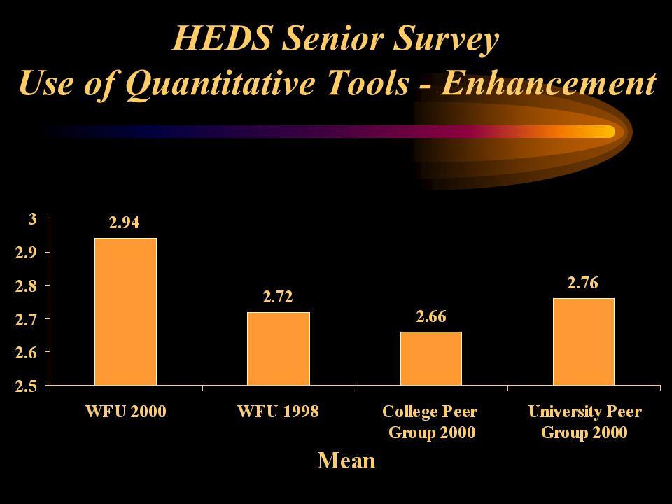 HEDS Senior Survey Use of Quantitative Tools - Enhancement
