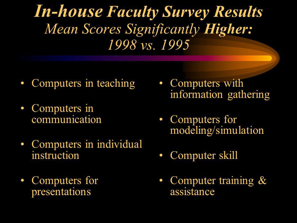 In-house Faculty Survey Results Mean Scores Significantly Higher: 1998 vs.
