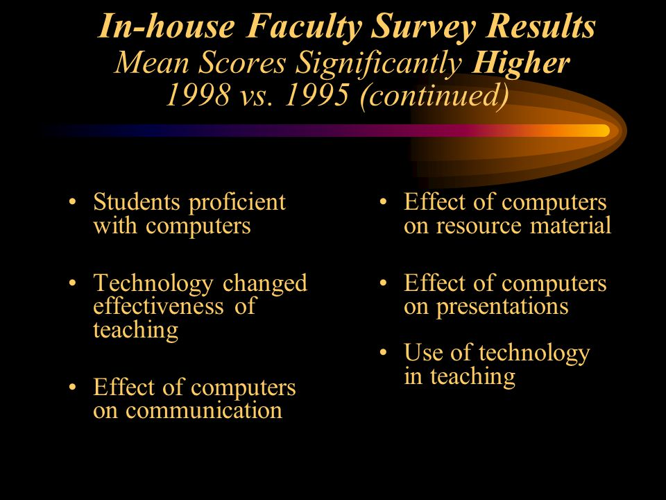 In-house Faculty Survey Results Mean Scores Significantly Higher 1998 vs.