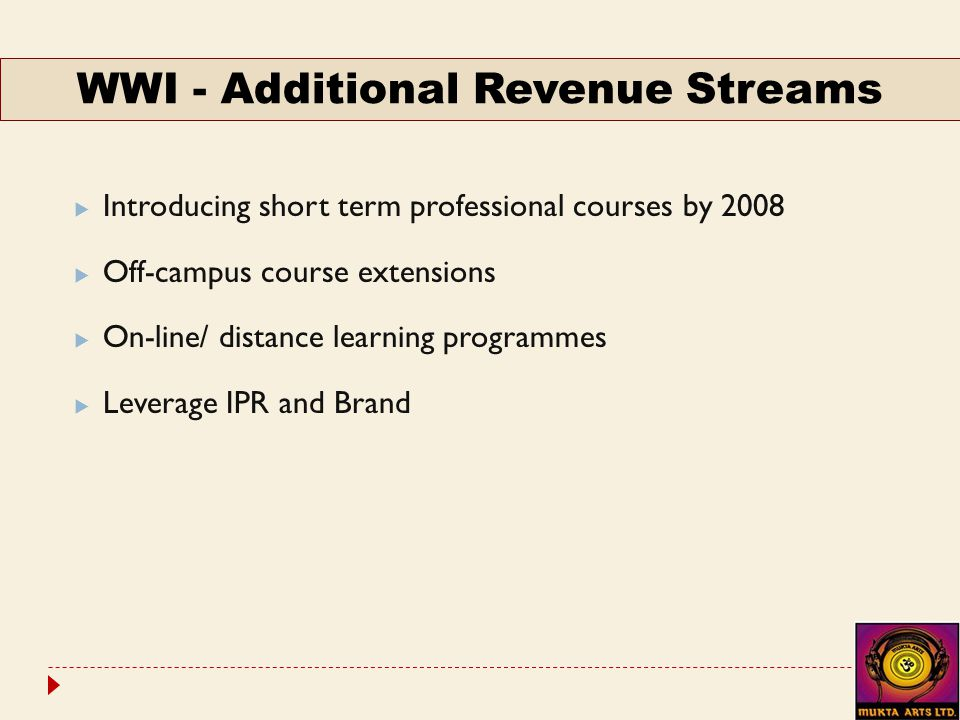  Introducing short term professional courses by 2008  Off-campus course extensions  On-line/ distance learning programmes  Leverage IPR and Brand WWI - Additional Revenue Streams