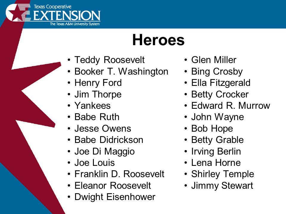 Heroes Teddy Roosevelt Booker T.