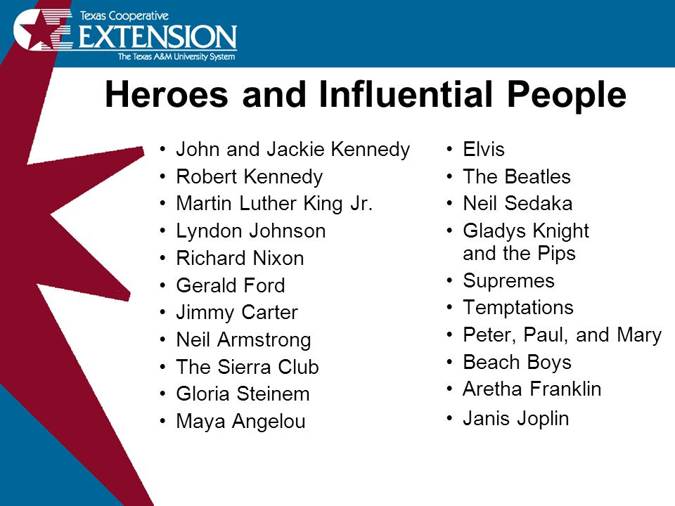 Heroes and Influential People John and Jackie Kennedy Robert Kennedy Martin Luther King Jr.