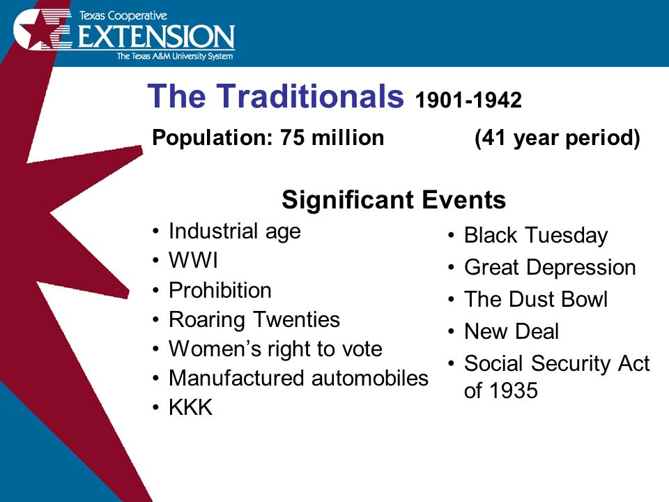 The Traditionals 1901-1942 Population: 75 million (41 year period) Significant Events Industrial age WWI Prohibition Roaring Twenties Women's right to vote Manufactured automobiles KKK Black Tuesday Great Depression The Dust Bowl New Deal Social Security Act of 1935