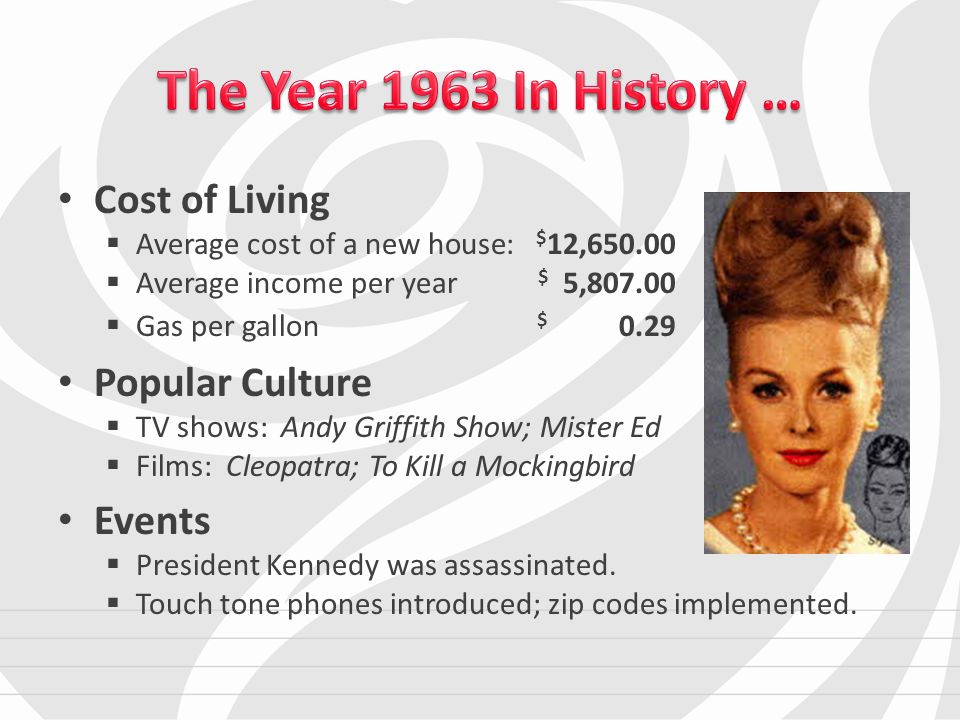 Cost of Living  Average cost of a new house: $ 12,650.00  Average income per year $ 5,807.00  Gas per gallon $ 0.29 Popular Culture  TV shows: Andy Griffith Show; Mister Ed  Films: Cleopatra; To Kill a Mockingbird Events  President Kennedy was assassinated.