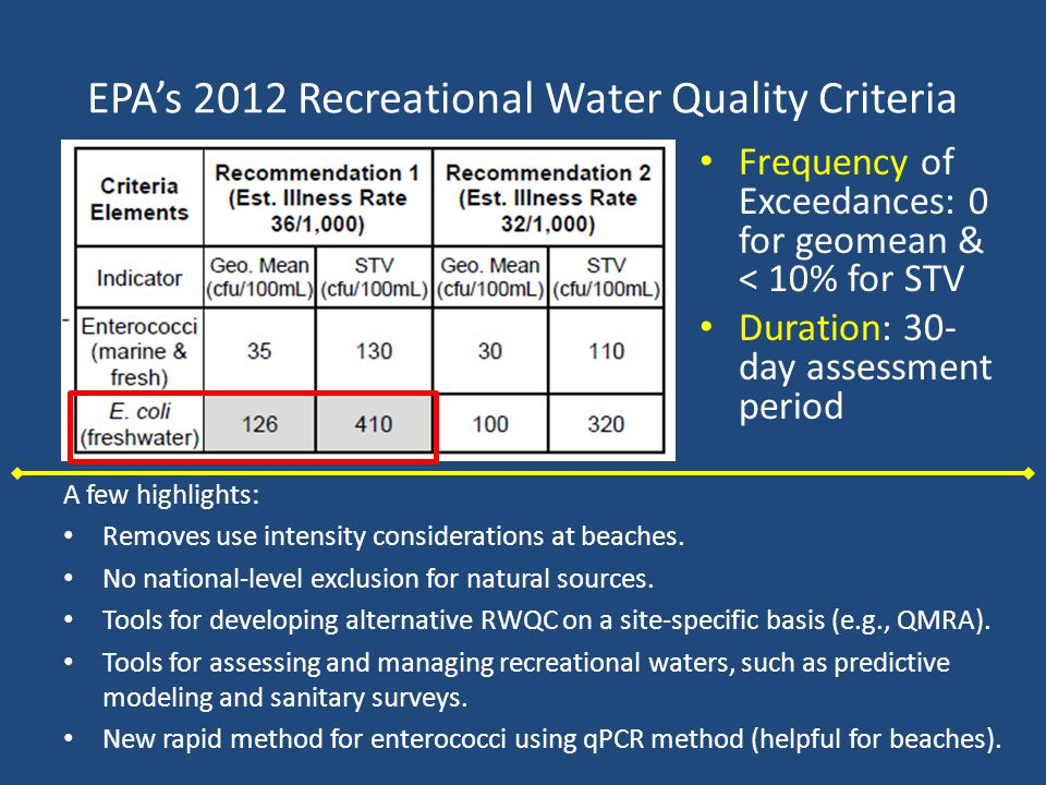 EPA's 2012 Recreational Water Quality Criteria A few highlights: Removes use intensity considerations at beaches.