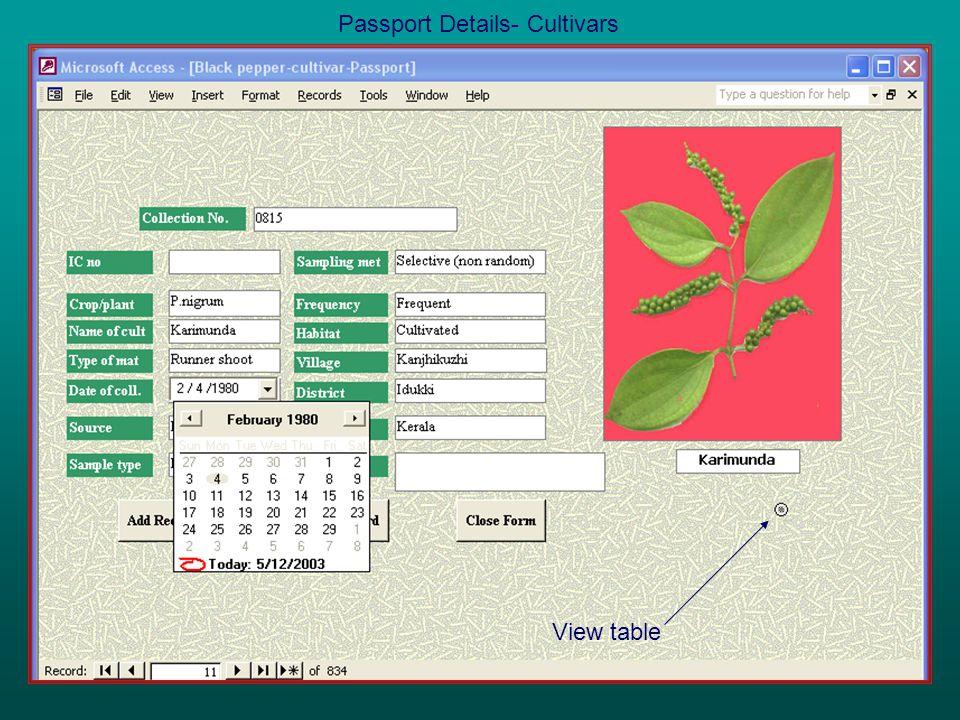 View table Passport Details- Cultivars