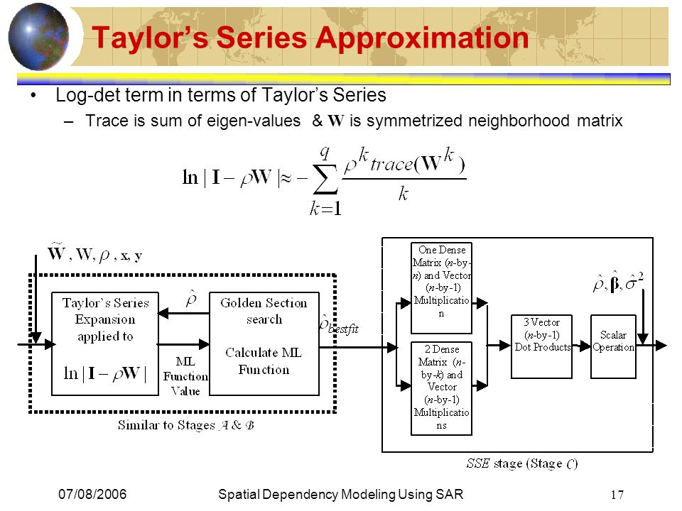 07/08/2006Spatial Dependency Modeling Using SAR 17 Taylor's Series Approximation Log-det term in terms of Taylor's Series –Trace is sum of eigen-values & W is symmetrized neighborhood matrix