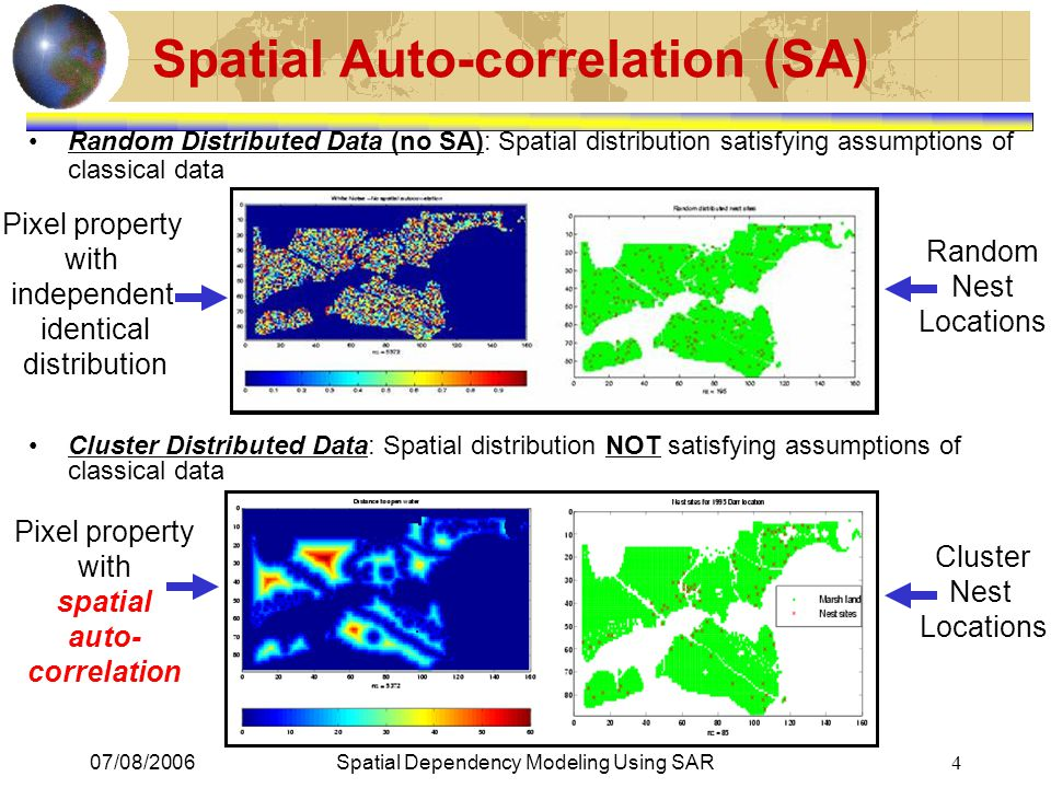 07/08/2006Spatial Dependency Modeling Using SAR 5 Execution Trace W allows other neighborhood definitions distance based 8-neighbors Space + 4-neighborhood 6 th row Binary W 6 th row Row-normalized W Given: Spatial framework Attributes