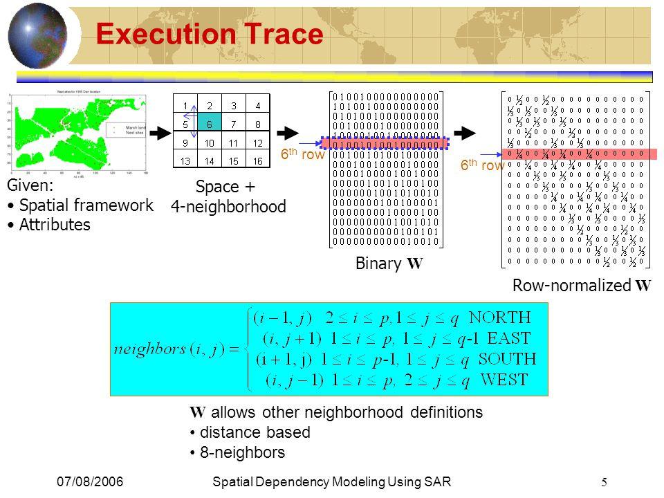 07/08/2006Spatial Dependency Modeling Using SAR 16 How does GL Method Work.