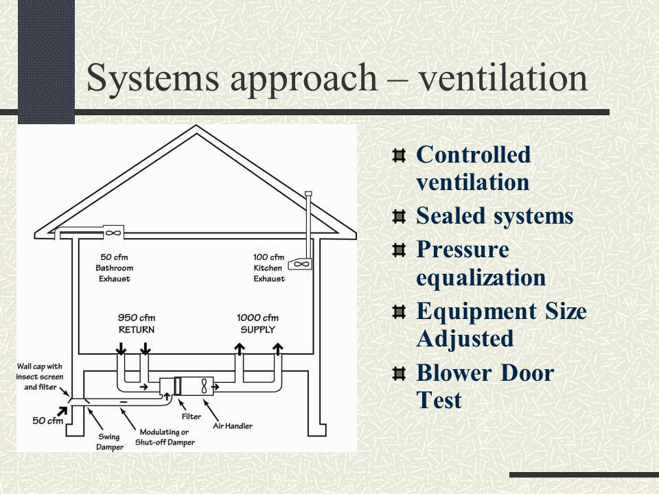 Systems approach – ventilation Controlled ventilation Sealed systems Pressure equalization Equipment Size Adjusted Blower Door Test