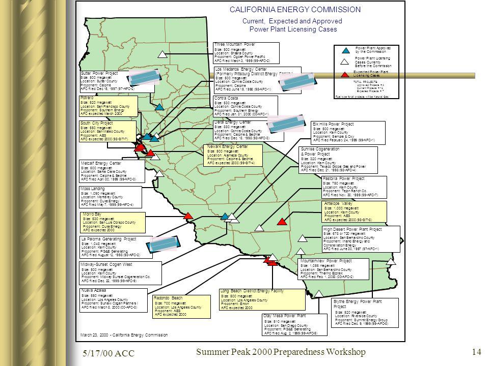5/17/00 ACC Summer Peak 2000 Preparedness Workshop 14 Otay Mesa Power Plant Size: 510 megawatt Location: San Diego County Proponent: PG&E Generating AFC filed Aug.