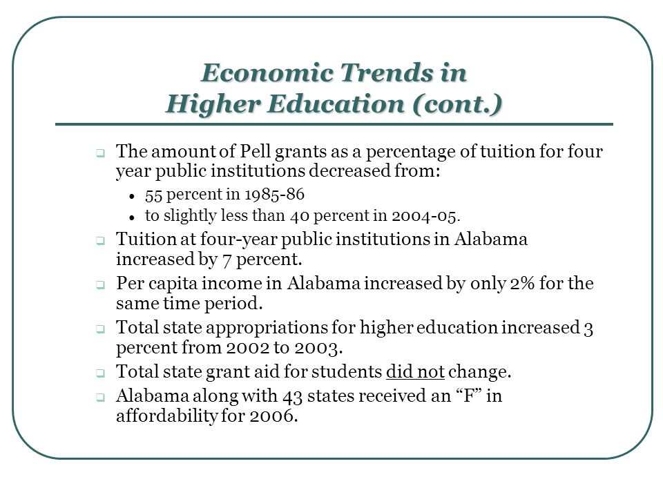 Economic Trends in Higher Education (cont.)  The amount of Pell grants as a percentage of tuition for four year public institutions decreased from: ●