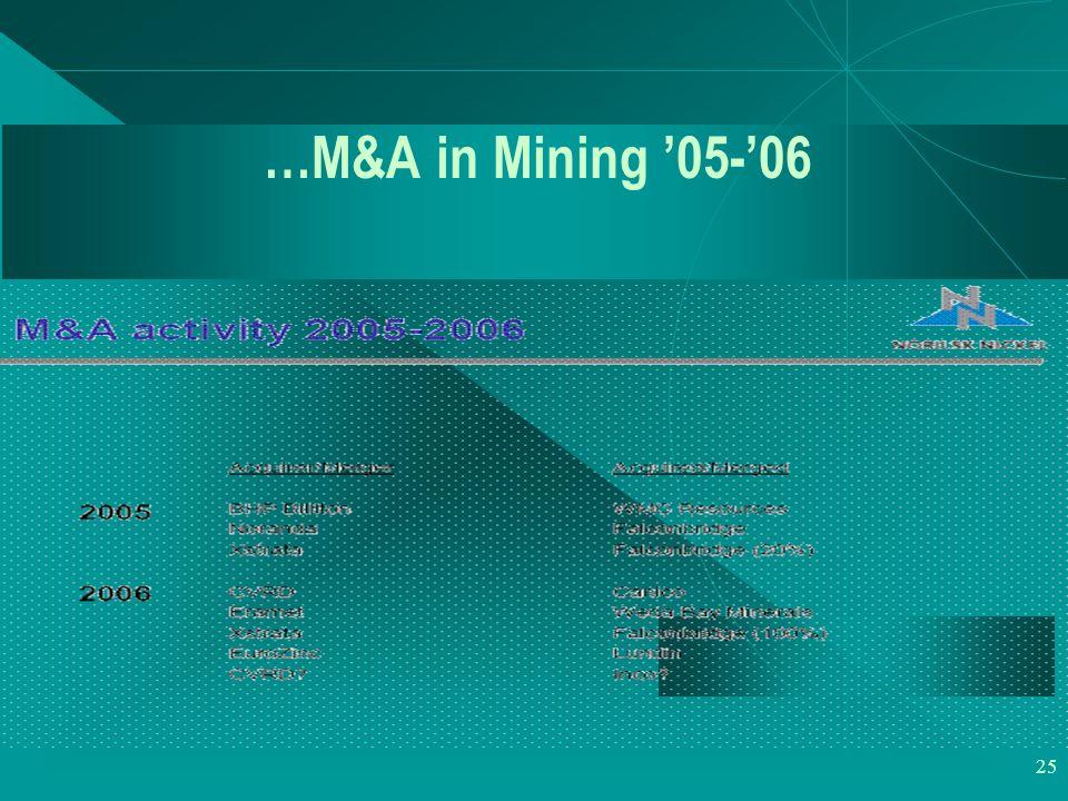 25 …M&A in Mining '05-'06