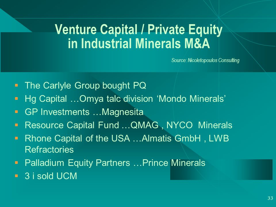 33 Venture Capital / Private Equity in Industrial Minerals M&A Source: Nicoletopoulos Consulting  The Carlyle Group bought PQ  Hg Capital …Omya talc division 'Mondo Minerals'  GP Investments …Magnesita  Resource Capital Fund …QMAG, NYCO Minerals  Rhone Capital of the USA …Almatis GmbH, LWB Refractories  Palladium Equity Partners …Prince Minerals  3 i sold UCM