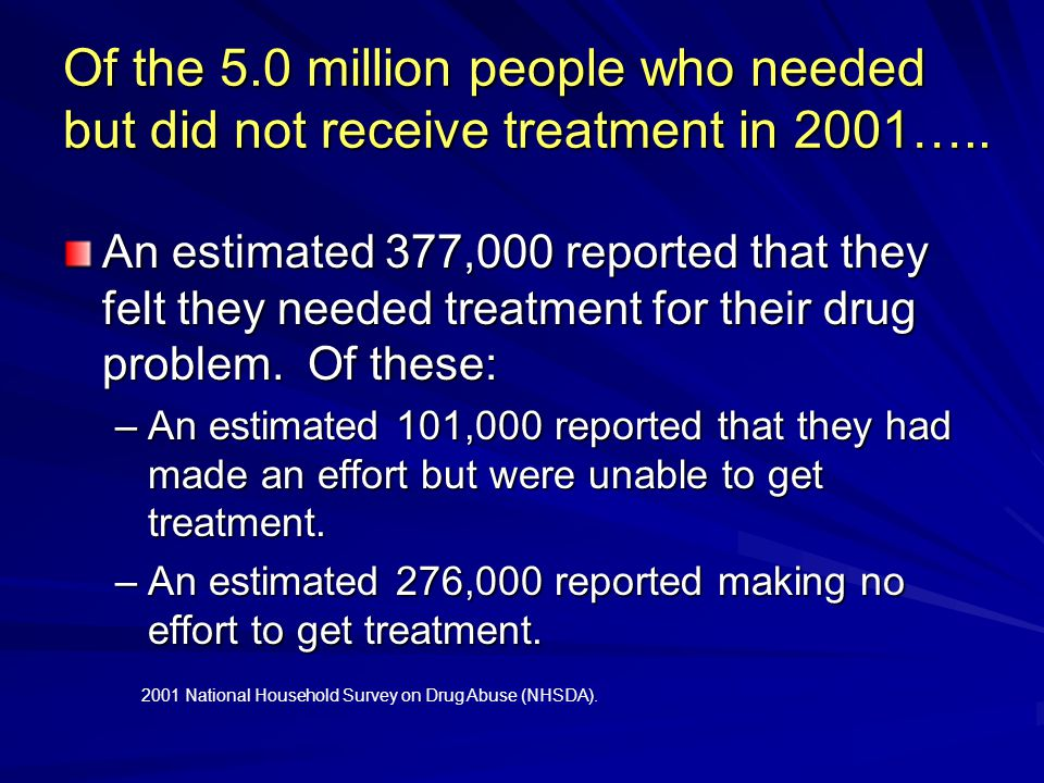 Of the 5.0 million people who needed but did not receive treatment in 2001…..