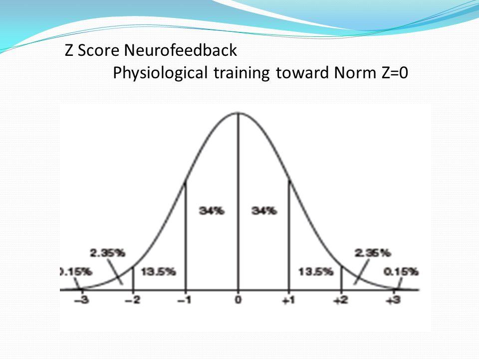 Z Score Neurofeedback Physiological training toward Norm Z=0
