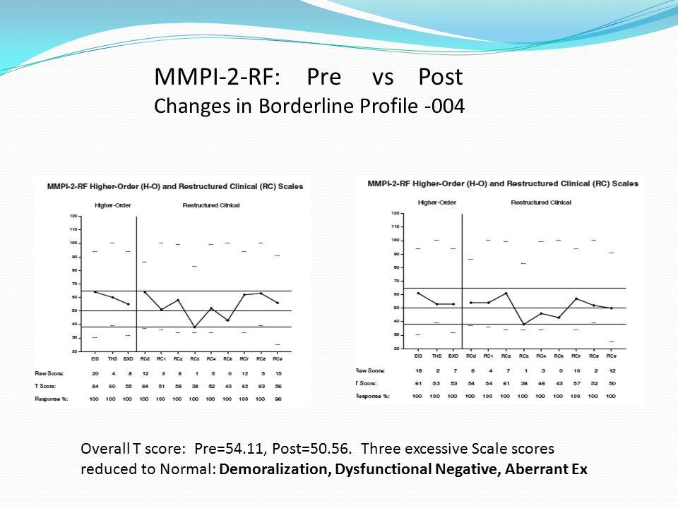 MMPI-2-RF: Pre vs Post Changes in Borderline Profile -004 Overall T score: Pre=54.11, Post=50.56.