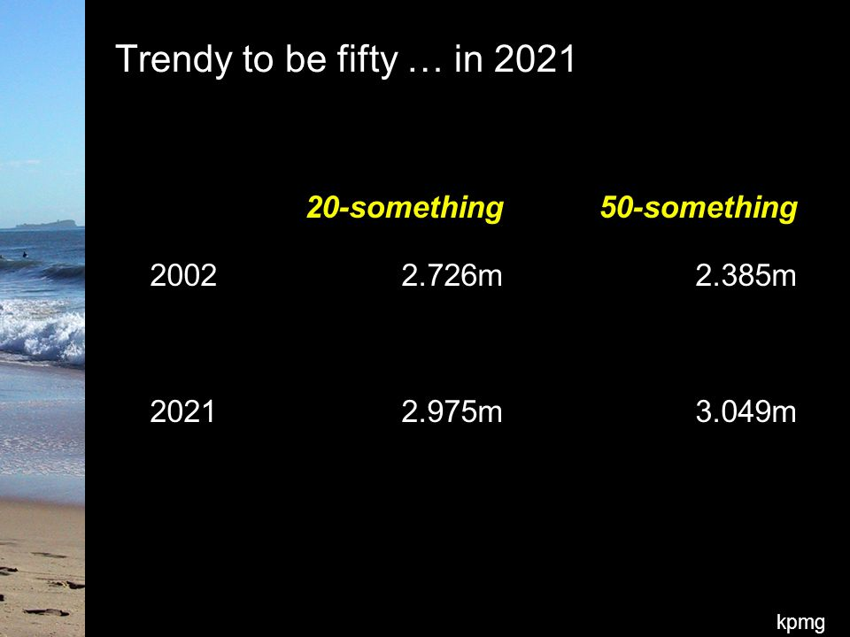 kpmg 20-something50-something 20022.726m2.385m 20212.975m3.049m Trendy to be fifty … in 2021
