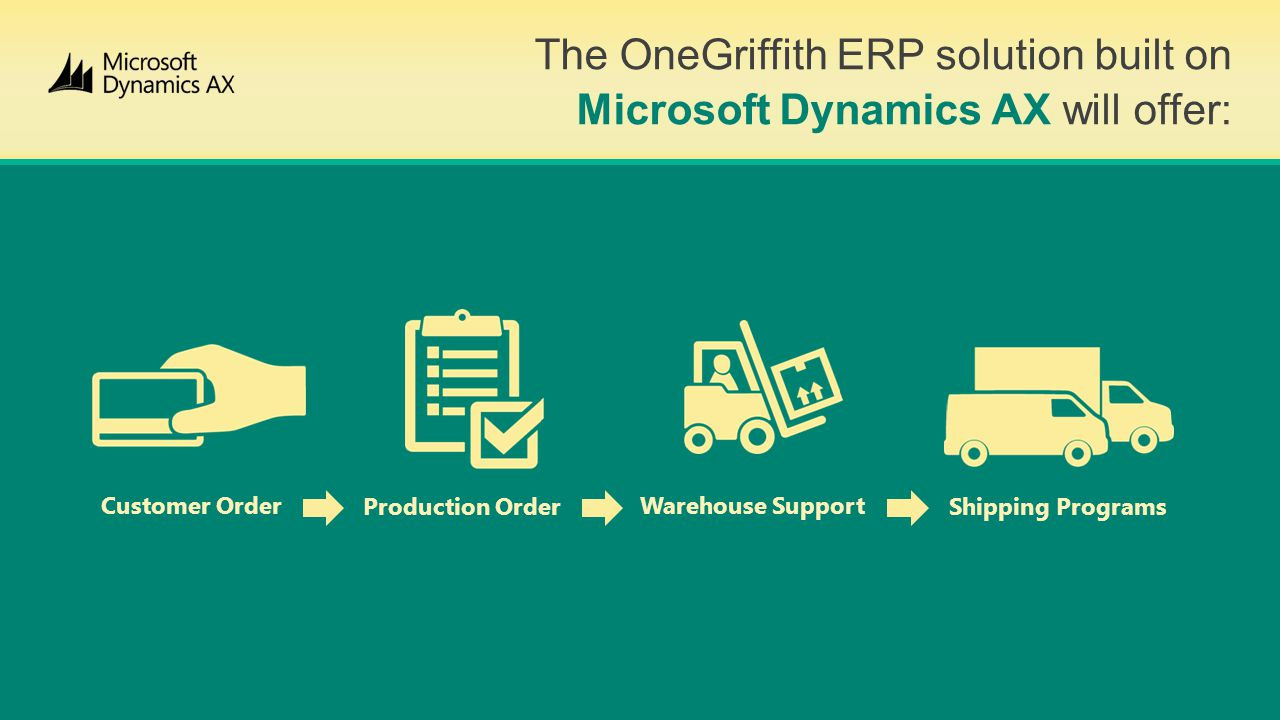 The OneGriffith ERP solution built on Microsoft Dynamics AX will offer: Customer Order Production Order Warehouse Support Shipping Programs
