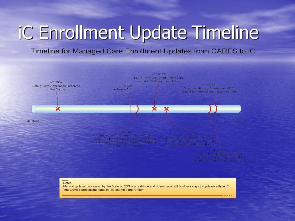 iC Enrollment Update Timeline