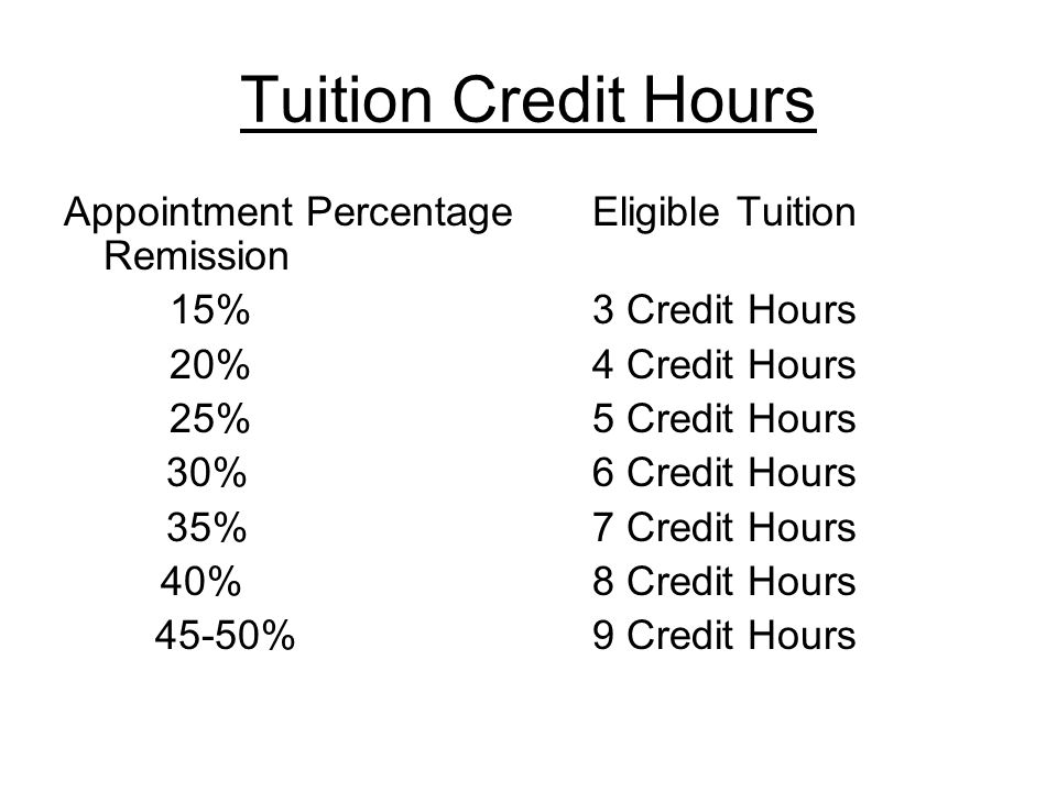 Tuition Credit Hours Appointment PercentageEligible Tuition Remission 15%3 Credit Hours 20%4 Credit Hours 25% 5 Credit Hours 30% 6 Credit Hours 35% 7 Credit Hours 40% 8 Credit Hours 45-50% 9 Credit Hours