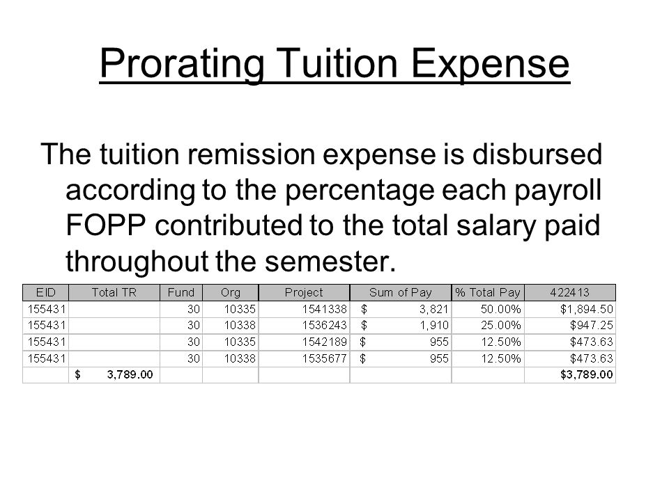 Prorating Tuition Expense The tuition remission expense is disbursed according to the percentage each payroll FOPP contributed to the total salary paid throughout the semester.