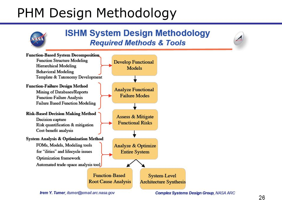 26 PHM Design Methodology