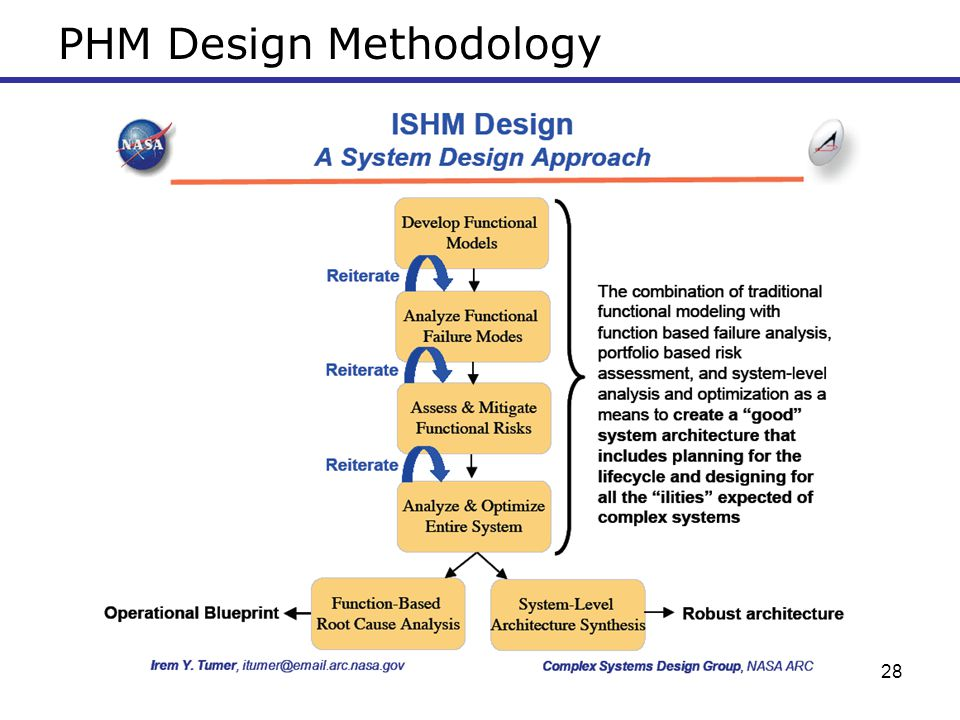 28 PHM Design Methodology
