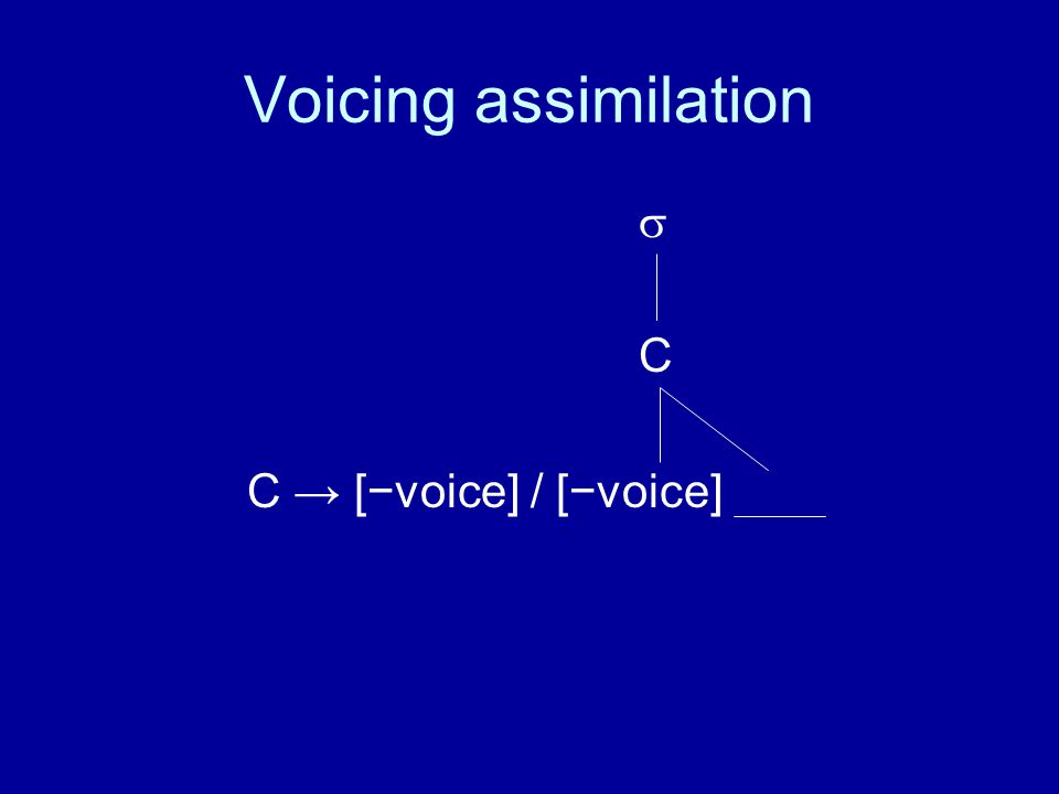 Voicing assimilation  C C → [−voice] / [−voice]