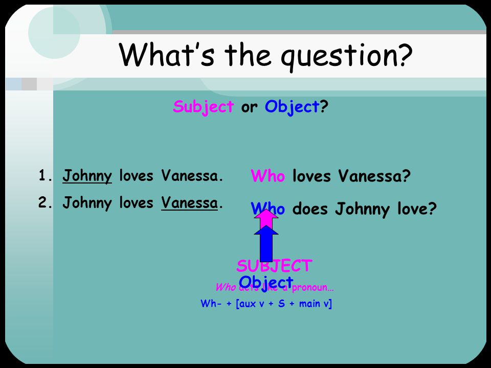 BE CAREFUL… Subject or Object? 1.Johnny loves Vanessa. 2.Johnny loves Vanessa. Subject Object