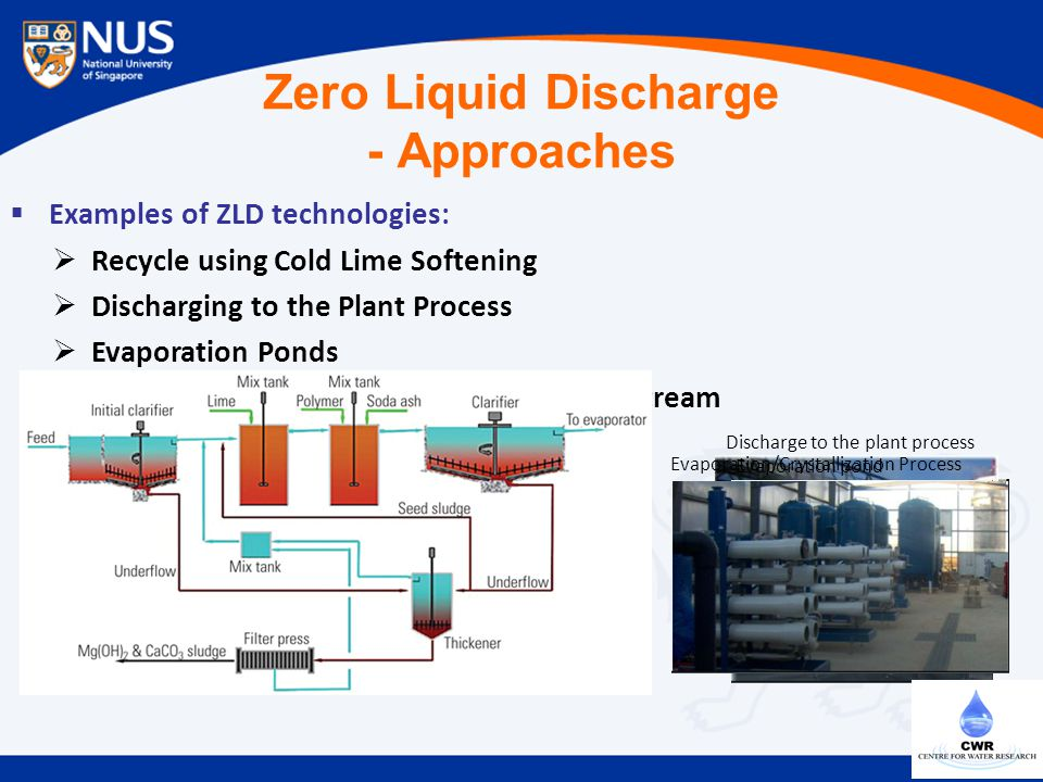 Zero Liquid Discharge - Approaches  Examples of ZLD technologies:  Recycle using Cold Lime Softening  Discharging to the Plant Process  Evaporatio