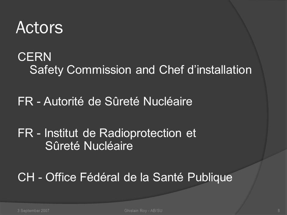 Actors CERN Safety Commission and Chef d'installation FR - Autorité de Sûreté Nucléaire FR - Institut de Radioprotection et Sûreté Nucléaire CH - Office Fédéral de la Santé Publique Ghislain Roy - AB/SU3 September 20078