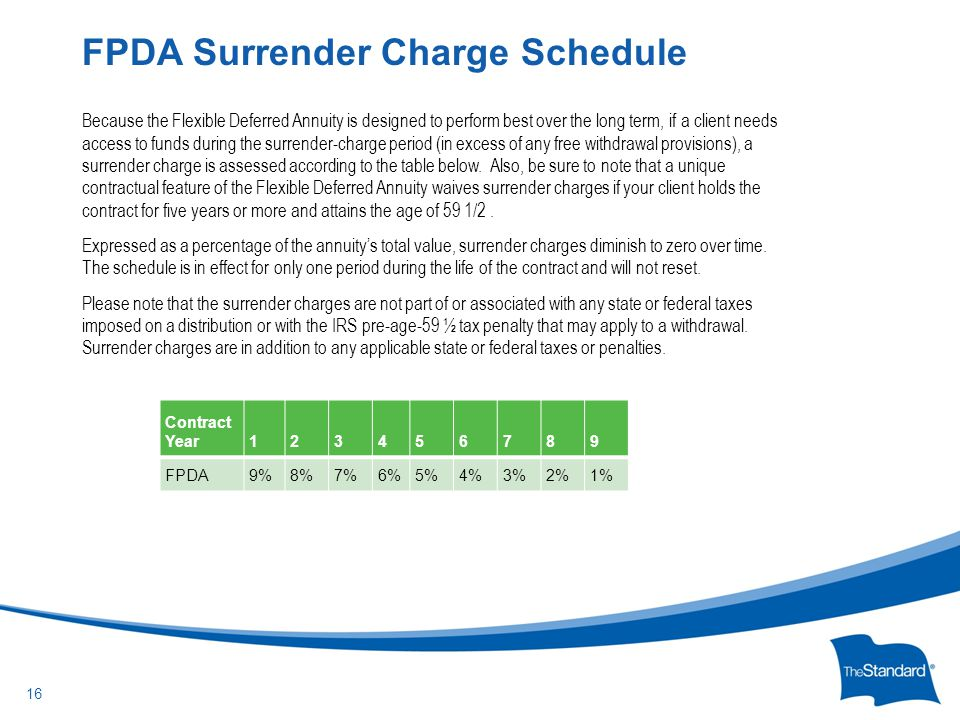 © 2010 Standard Insurance Company FPDA Surrender Charge Schedule 16 Contract Year123456789 FPDA9%8%7%6%5%4%3%2%1% Because the Flexible Deferred Annuity is designed to perform best over the long term, if a client needs access to funds during the surrender-charge period (in excess of any free withdrawal provisions), a surrender charge is assessed according to the table below.