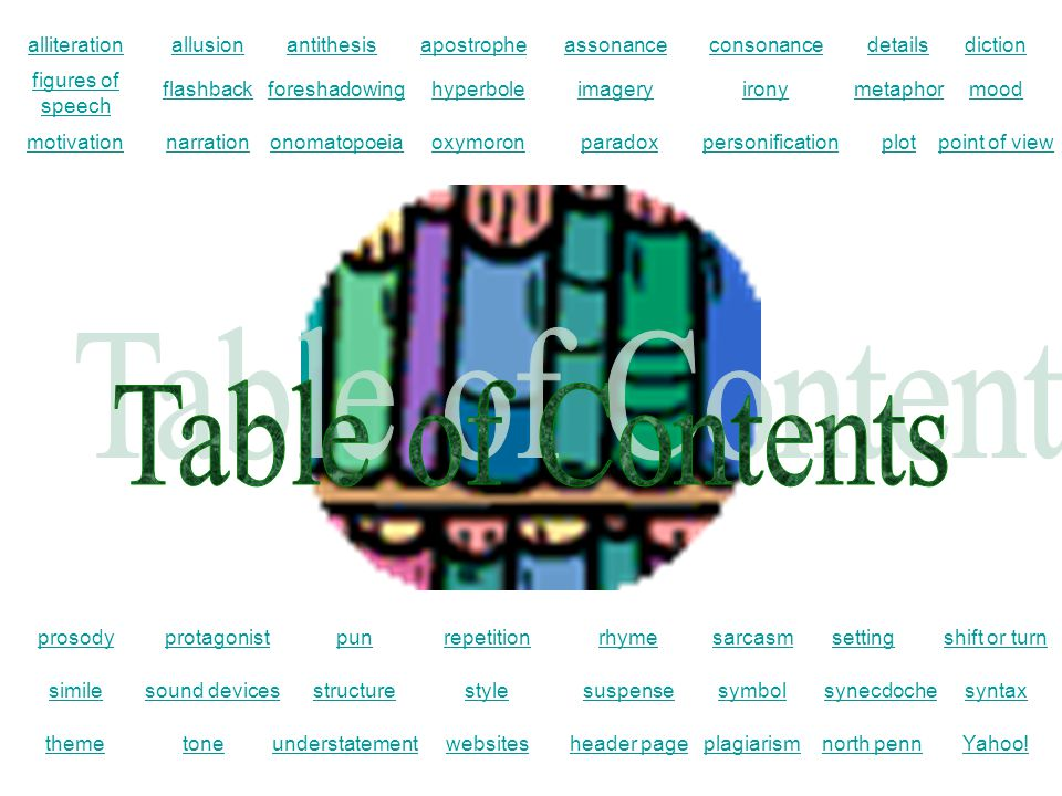 Table of contents in which events in a short story, novel, play or narrative poem take place.