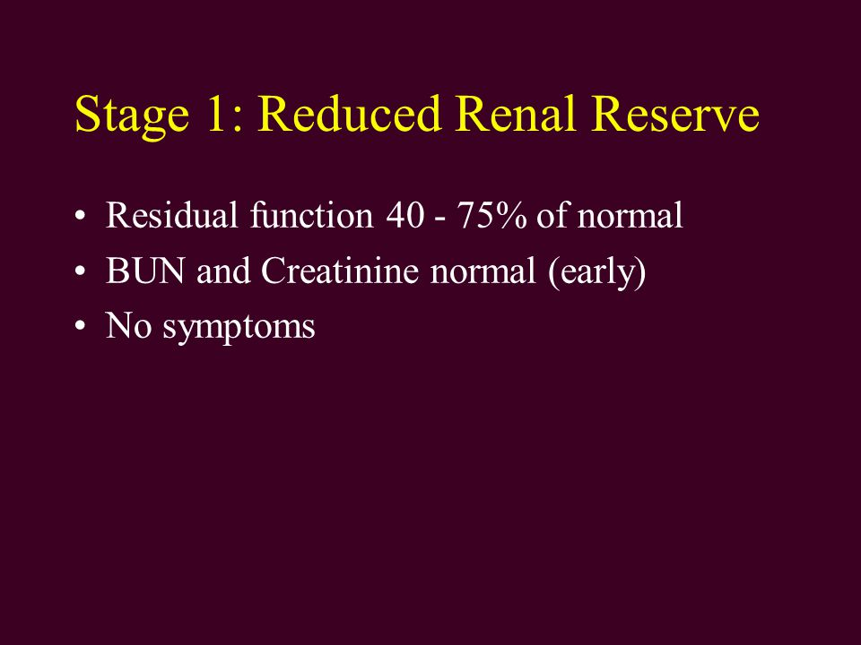Stage 1: Reduced Renal Reserve Residual function 40 - 75% of normal BUN and Creatinine normal (early) No symptoms