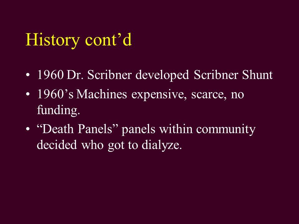 History cont'd 1960 Dr.