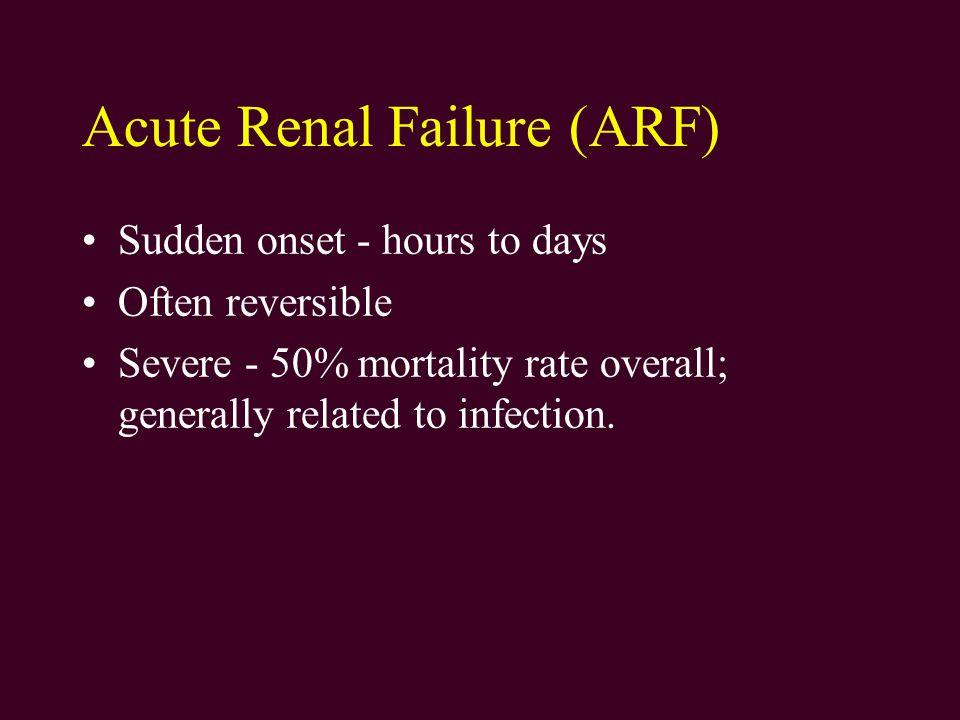 Peritoneal Catheter Exit Site