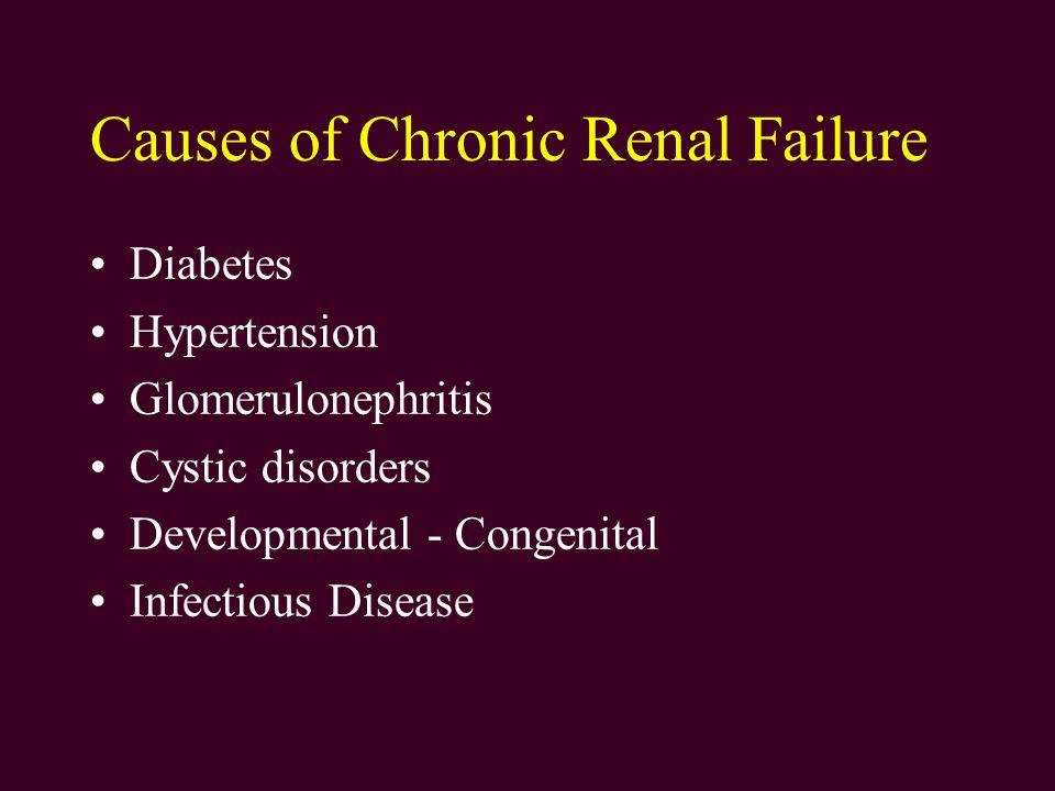 Complications of Hemodialysis cont'd Long term cont'd –Hematologic anemia –GI bleeding –dermatologic calcium phosphorous deposits –Rheumatologic amyloid deposits