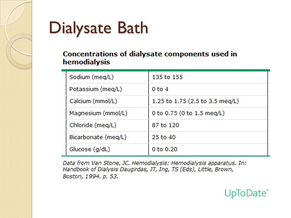 Dialysate Bath