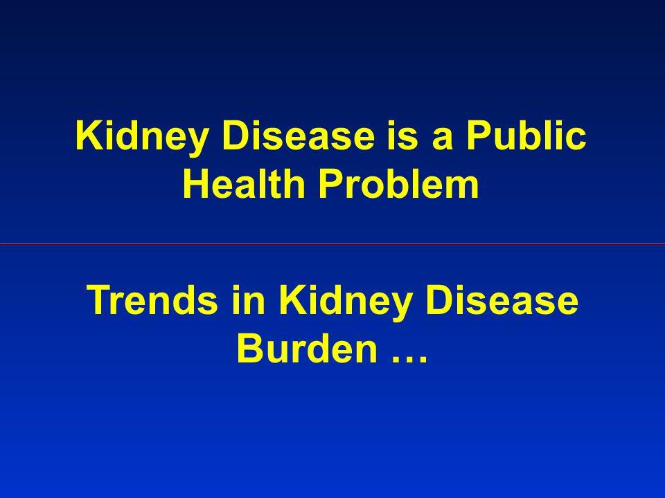 Kidney Disease is a Public Health Problem Trends in Kidney Disease Burden …
