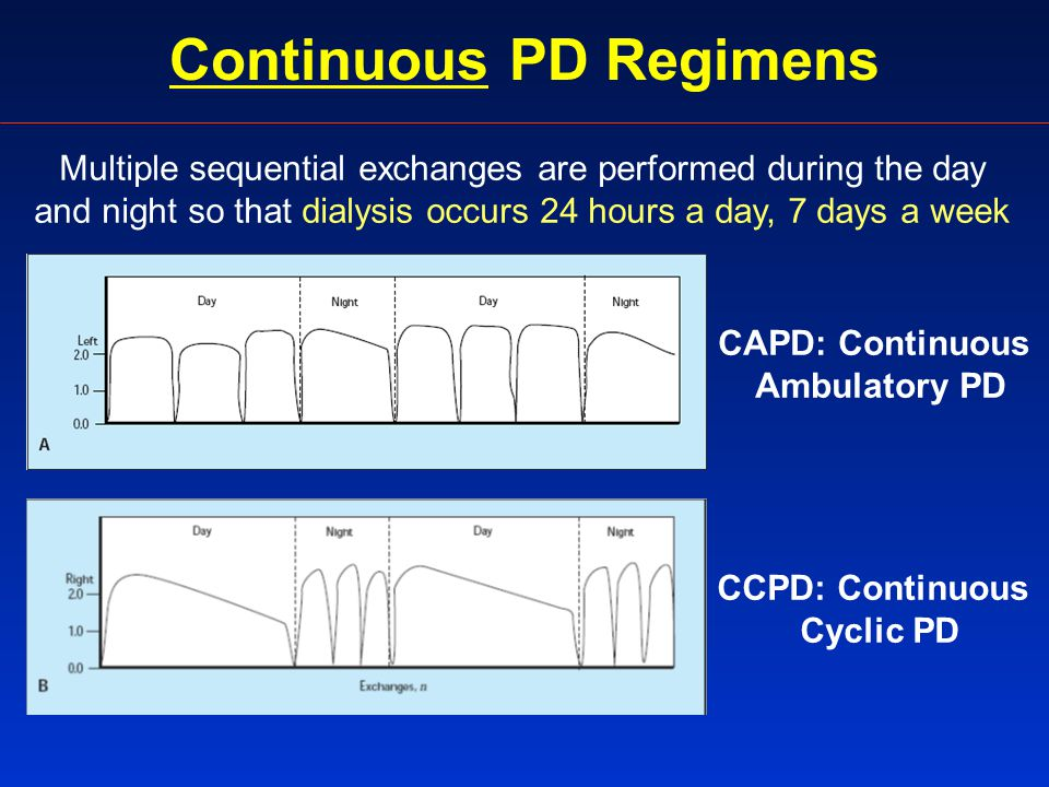 Continuous PD Regimens Multiple sequential exchanges are performed during the day and night so that dialysis occurs 24 hours a day, 7 days a week CAPD: Continuous Ambulatory PD CCPD: Continuous Cyclic PD